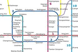 Plano de metro de Pekín