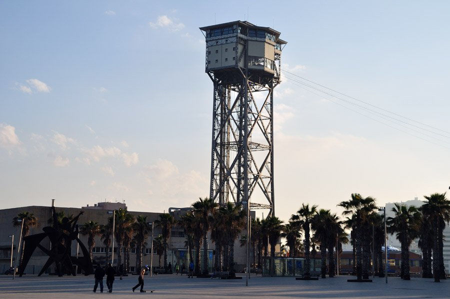 Barcelona Cable Cars Times And Prices