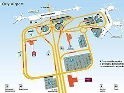 aeropuertos de Paris