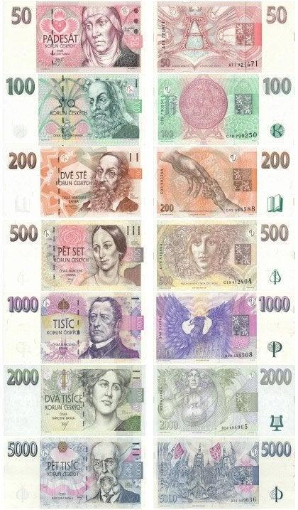 Coronas Checas, la moneda de Praga