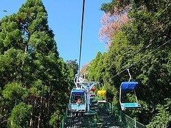 Teleférico del Monte Takao