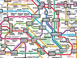 Plano de transporte de Tokio